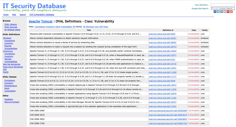 Apache Tomcat Vulnerabilites - Taken from http://www.itsecdb.com/